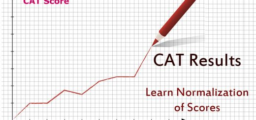 CAT-exam-normalization-scores-sabakuch