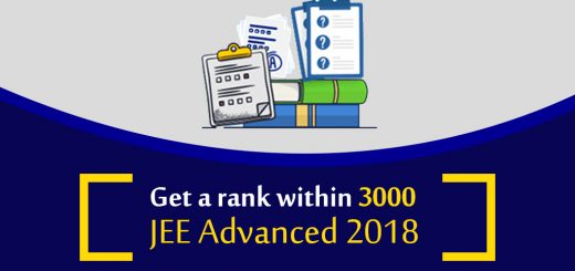 JEE Advanced-sabakuch-mock-eLearning