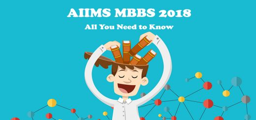 aiims-mbbs-2018-exam-sabakuch